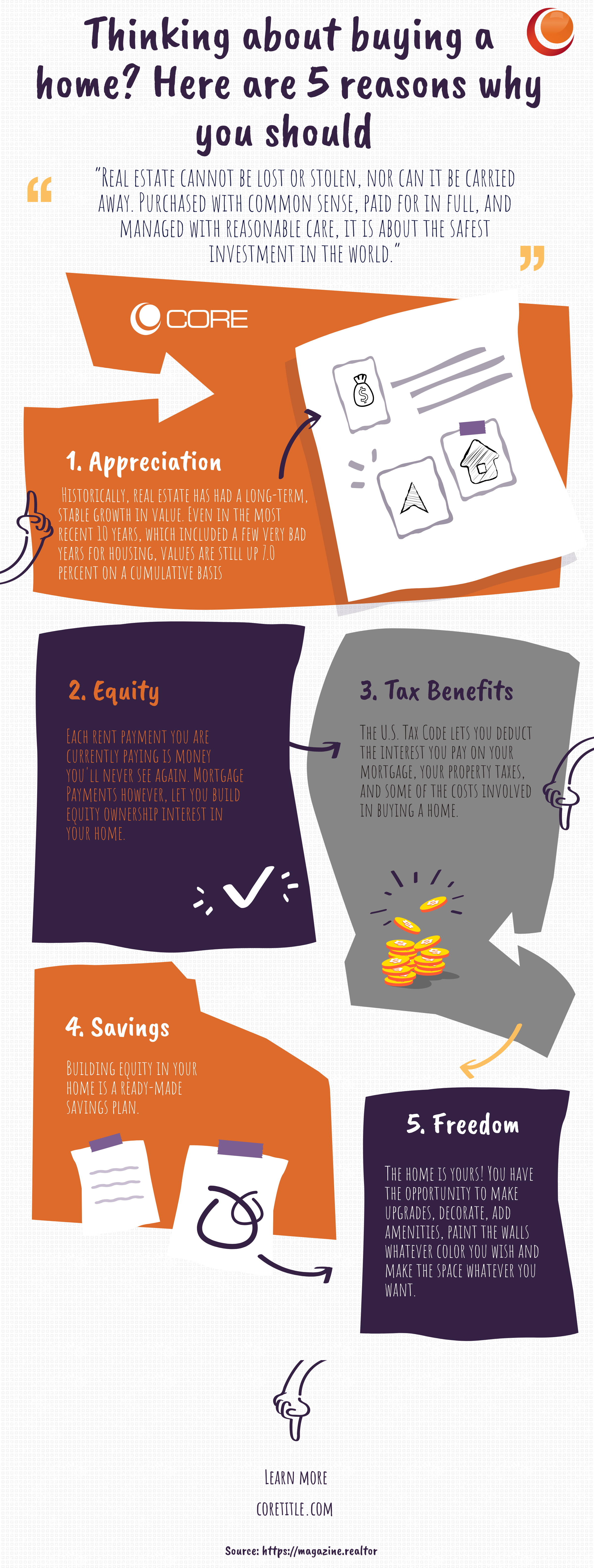 Why You Should Buy a Home